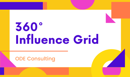 360 Influence Profiler